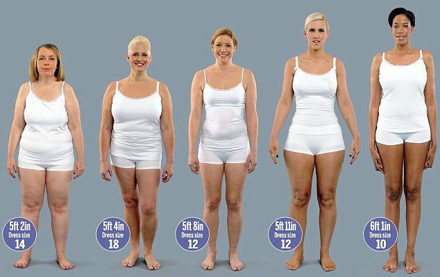 Model Height Of The Incredible Shrinking Plus Size Models You Re Doing It